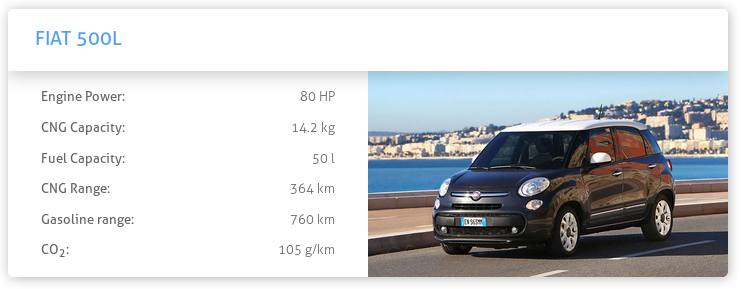 Fiat_500L_CNG.png