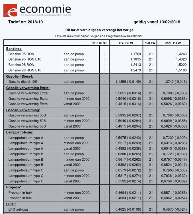 Aardolieprijzen-vanaf-2018-02-13de.png