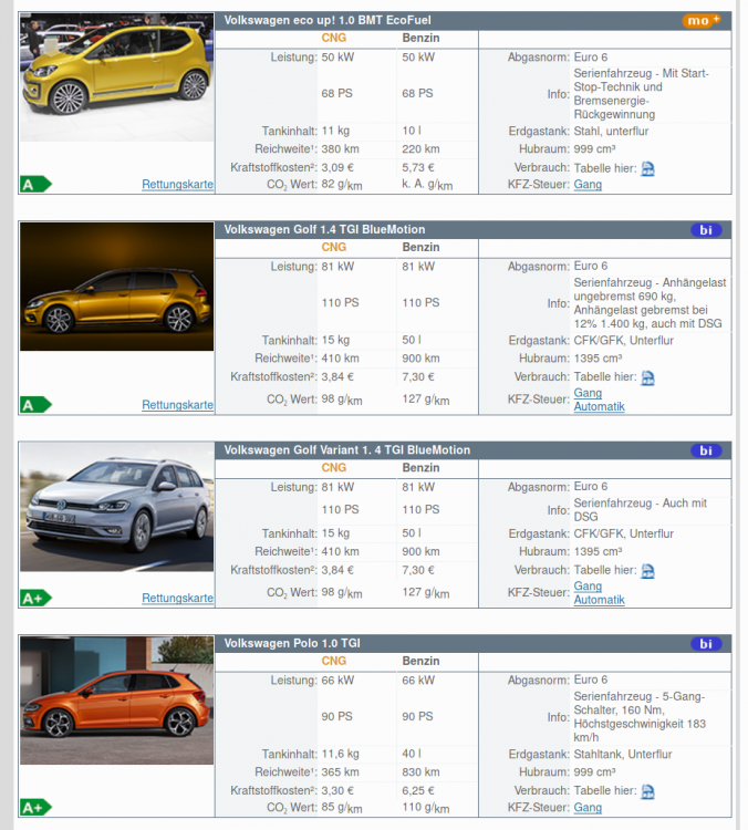 VW-Up_Golf_Polo.png