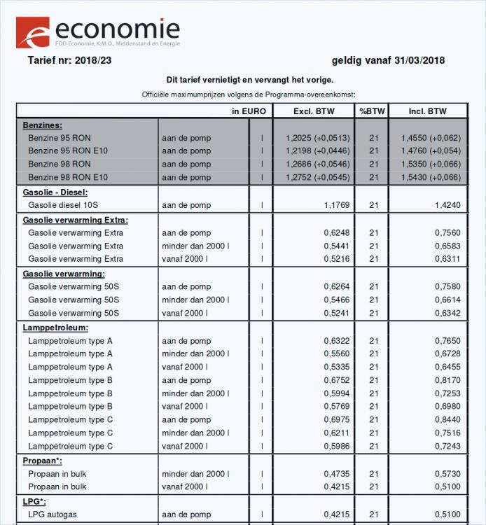 Aardolieprijzen-vanaf-2018-03-31ste.png