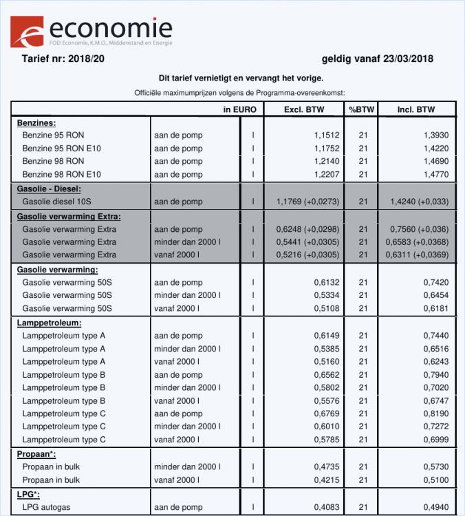Maximumprijzen-vanaf-2018-03-23ste.png