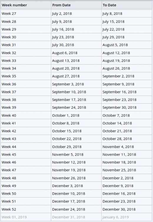 Week-nummers-2018-27-tem-52.png