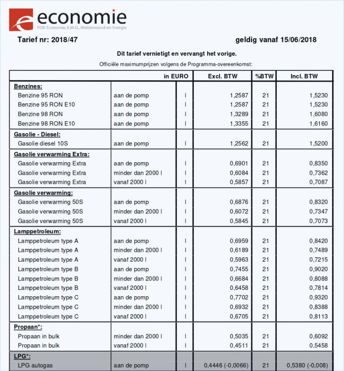 Aardolieprijzen-vanaf-2018-06-15de.png