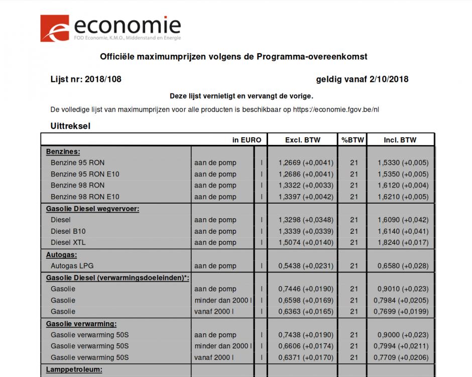 Aardolieprijzen-vanaf-2018-10-02de.png